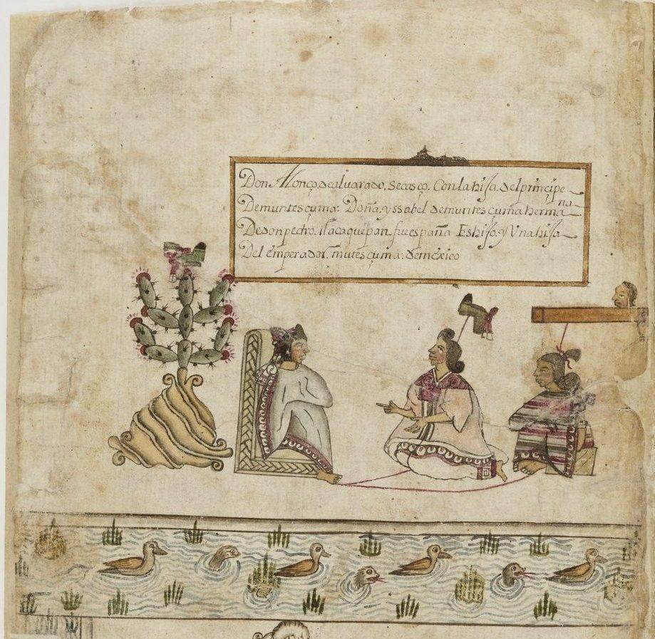 CODICES AZTECAS